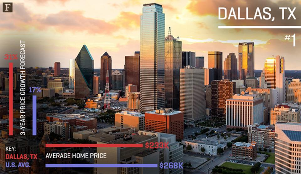 Clay stapp co residential real estate broker dallas tx for Buy house in dallas texas